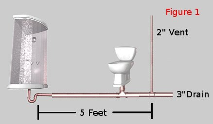 Can a Toilet and Shower Share the Same Drain